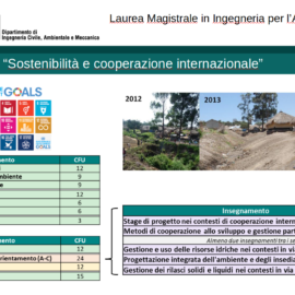 "Presentation of the MSc ""Integrated Environment and Landscape design in the context of international cooperation"""
